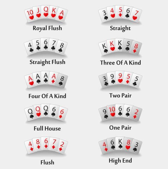 Deze afbeelding heeft een leeg alt-attribuut; de bestandsnaam is pokerranking.jpg